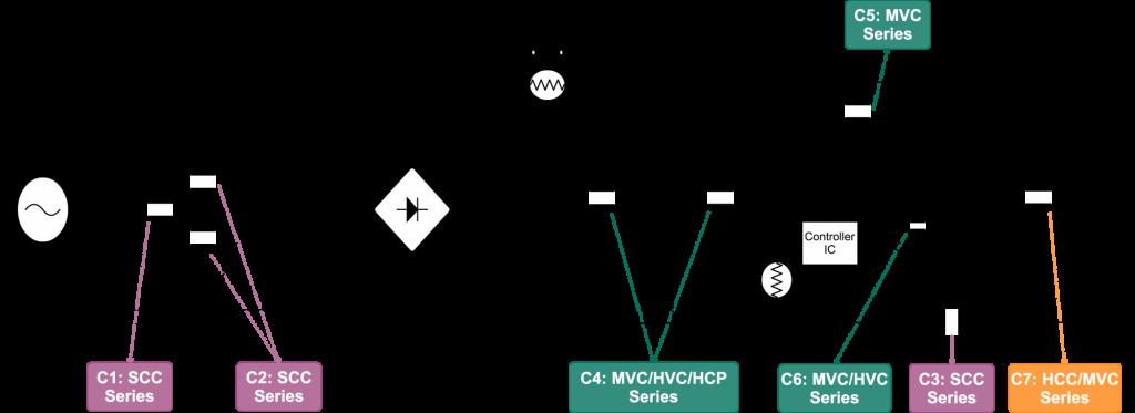 LED Lighting - Capacitors for Lighting